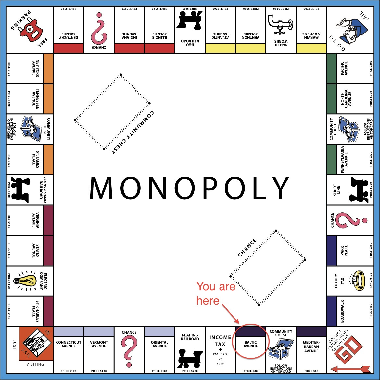 monopoly w Baltic | GALLIVANCE
