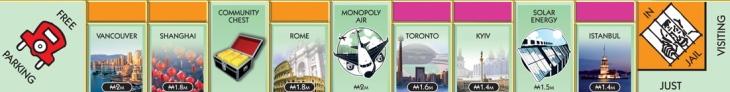 Monopoly-World Edition