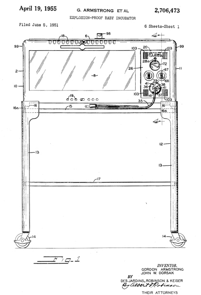 Incubator patent plan