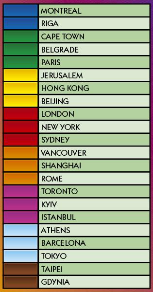 world_edition_cities 2008